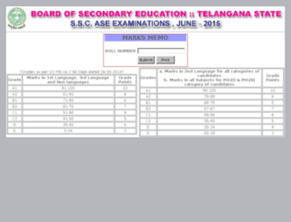 results1.bsetelangana.org screenshot