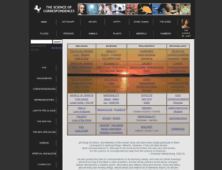 scienceofcorrespondences.com screenshot