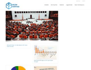 secimharitasi.com screenshot