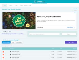 sharefx.com screenshot