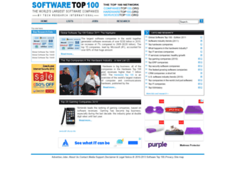 softwaretop100.org screenshot