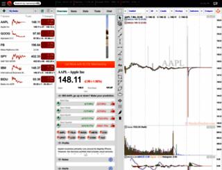 stockstracker.com screenshot