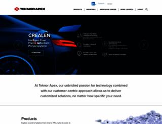 teknorapex.com screenshot