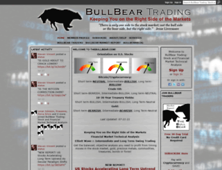 thebullbear.com screenshot