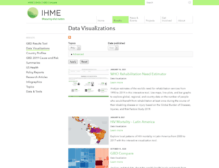 viz.healthmetricsandevaluation.org screenshot