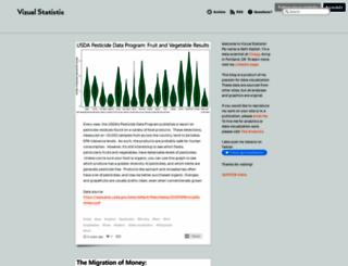 vizual-statistix.tumblr.com screenshot