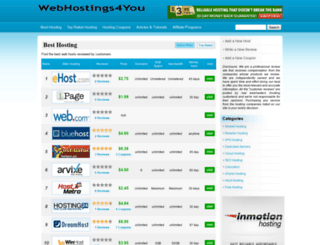 webhostings4you.com screenshot