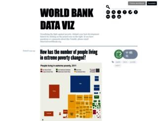 worldbank.tumblr.com screenshot