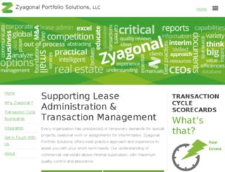 zyagonalportfoliosolutions.com screenshot