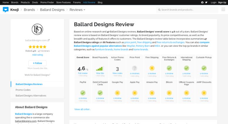 Access Ballarddesigns Knoji Com 25 Off Ballard Designs Coupon Code