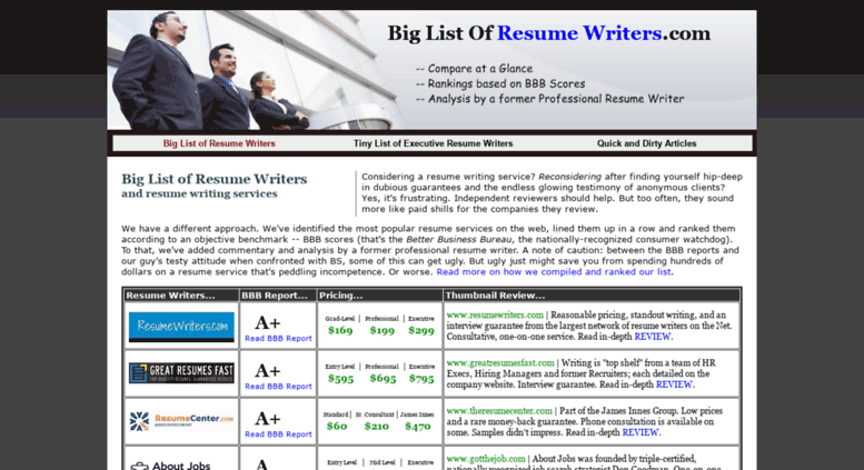 top resumes writing services