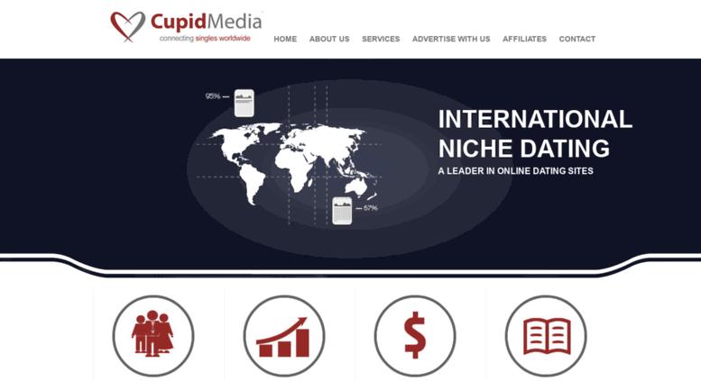 cupidmedia com
