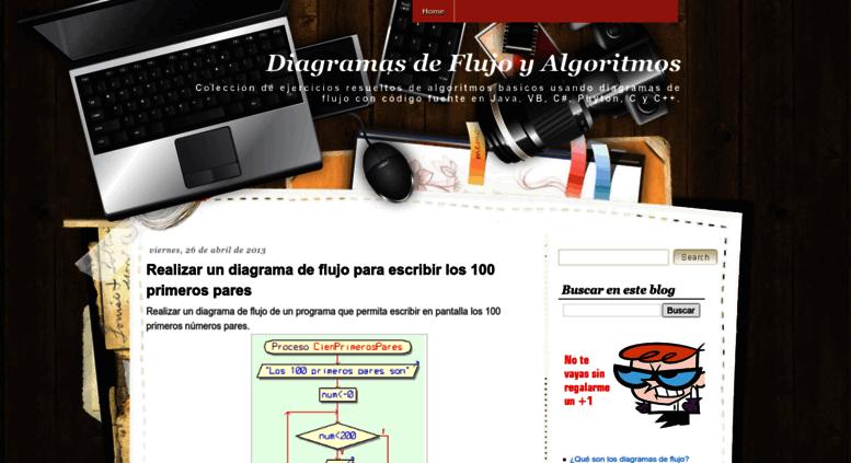 Access diagramas de flujospot diagramas de flujo y algoritmos diagramas de flujospot screenshot ccuart Gallery