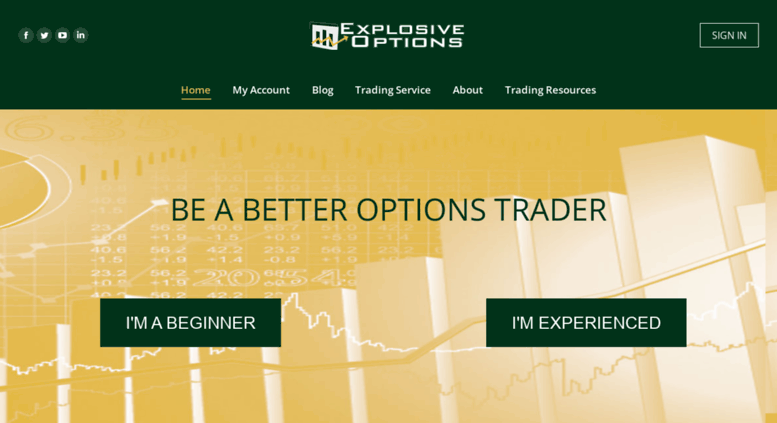 Options Trading Service - Explosive Options