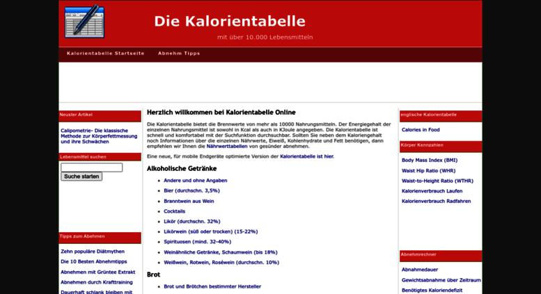 Access kalorientabelle.tv. Kalorientabelle - Kalorienübersicht ...