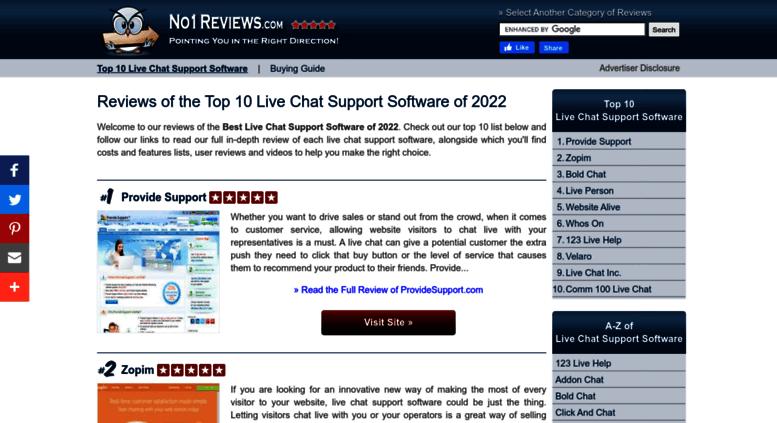Top Ten Online Dating Sites Free