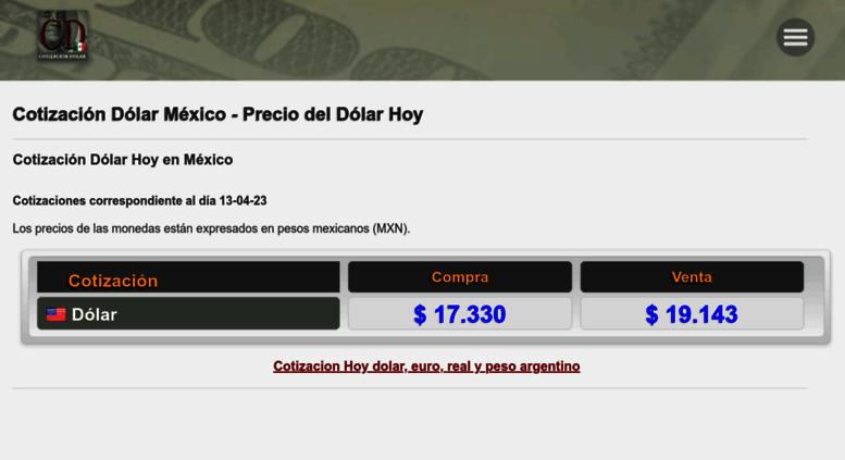 Cotización Dólar Mexico Hoy Tipo De Cambio Euro
