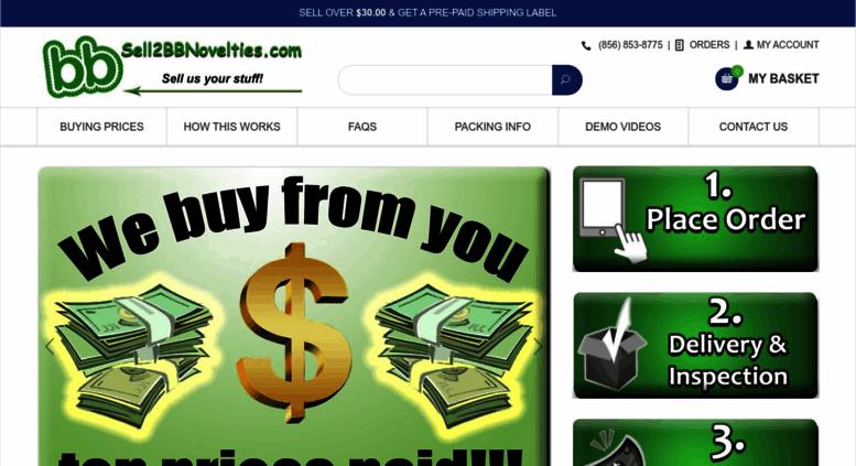 Access sell2bbnovelties.com. Sell2BBNovelties.com: Sell TY Beanie ...