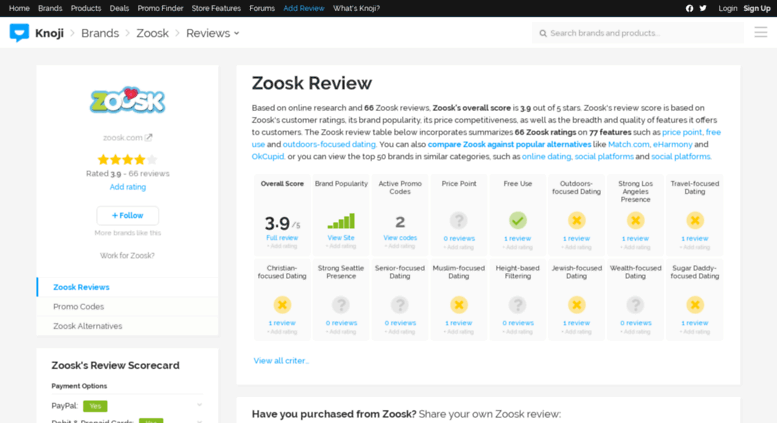 Zoosk ratings