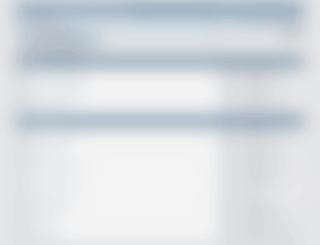 coigg.com screenshot