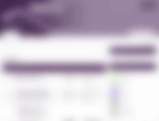 forumtfc.net screenshot