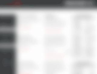 wrestlestats.com screenshot
