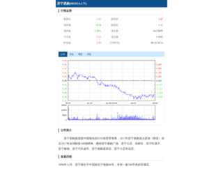 002024.cn screenshot