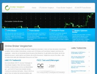 1prozent.org screenshot