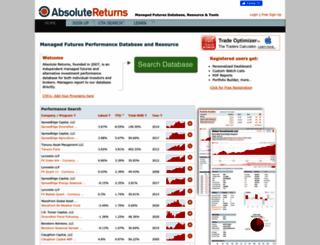 absolutereturns.com screenshot