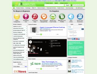 adda.allitwares.com screenshot