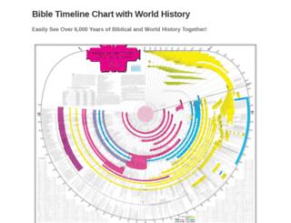 agards-bible-timeline.com screenshot
