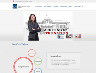 ago.gov.sg screenshot