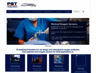 aii1.com screenshot
