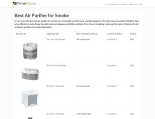 airpurifierlab.com screenshot