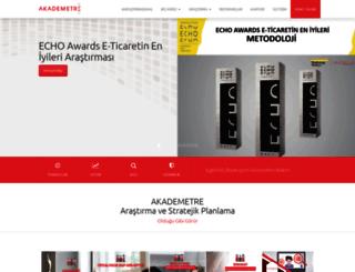 akademetre.com screenshot