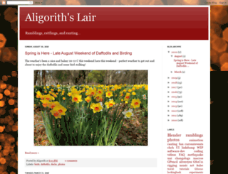 aligorith.blogspot.com screenshot