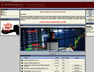amicharting.com screenshot