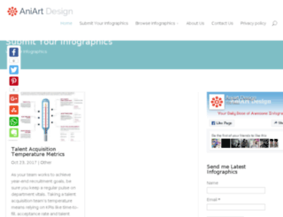 aniartdesign.com screenshot