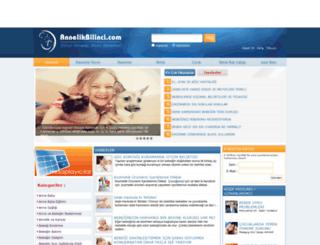 annelikbilinci.com screenshot