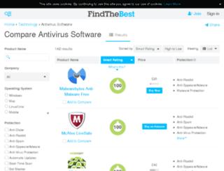 antivirus-software.findthebest.co.uk screenshot