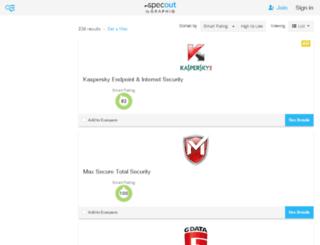 antivirus-software.findthebest.com screenshot