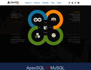 apexsql.com screenshot