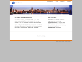 apexvc.com screenshot