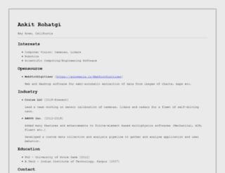 arohatgi.info screenshot