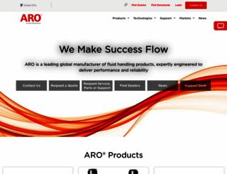 arozone.com screenshot