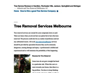 articlekarma.com screenshot