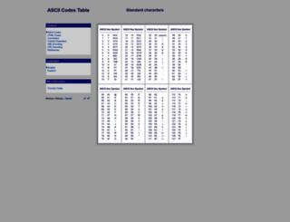 ascii.cl screenshot