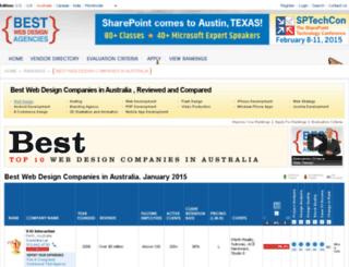 australia.bestwebdesignagencies.com screenshot