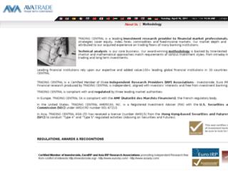 avafx.tradingcentral.com screenshot