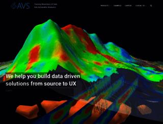 avs.com screenshot